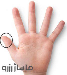 ماساژ انگشت شست